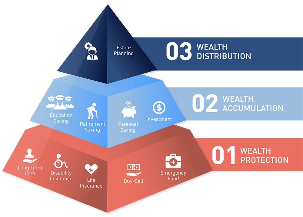 finance product illustration